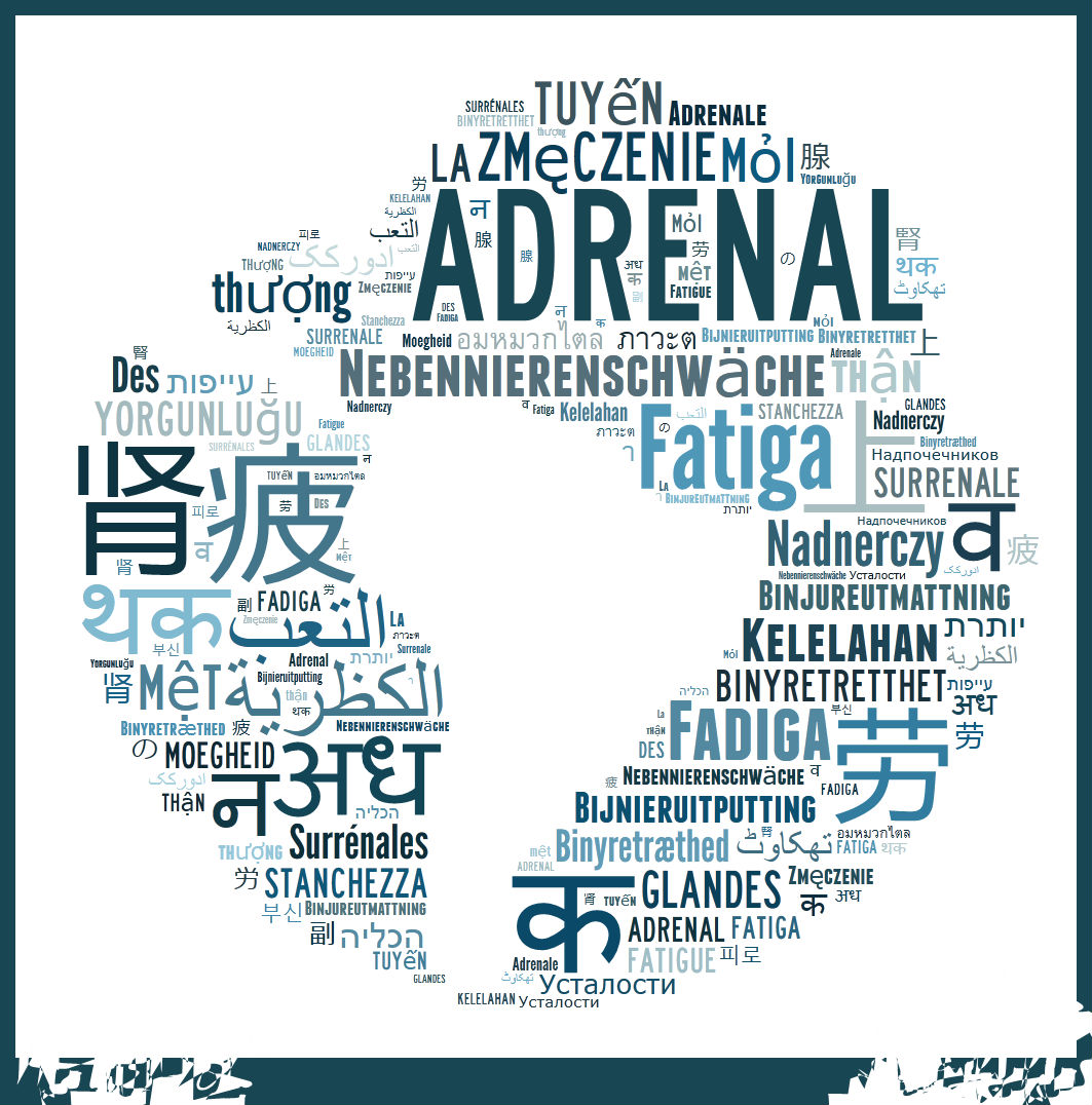 Adrenal Fatigue Countries