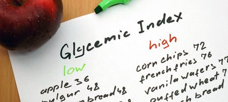 Low Glycemic Foods – A Smart Choice For Good Health